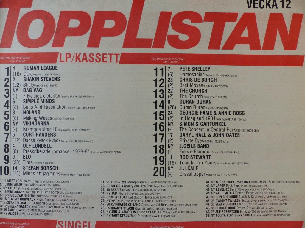 Topplistan 1982